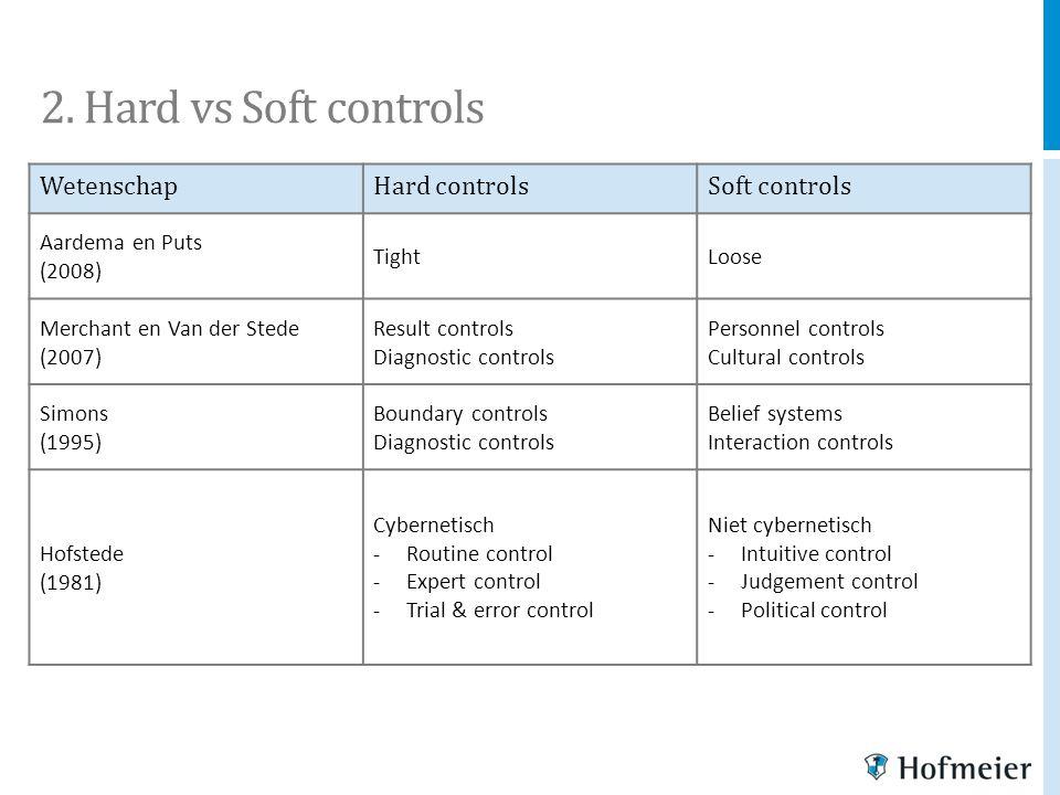 2. Hard vs Soft controls WetenschapHard controlsSoft controls Aardema en Puts (2008) TightLoose Merchant en Van der Stede (2007) Result controls Diagn