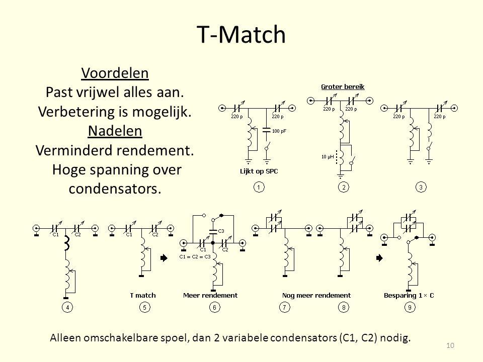 T-Match Alleen omschakelbare spoel, dan 2 variabele condensators (C1, C2) nodig.
