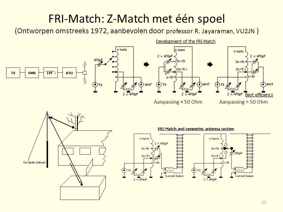 FRI-Match: Z-Match met één spoel (Ontworpen omstreeks 1972, aanbevolen door professor R.