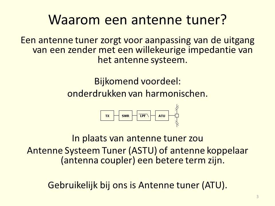Waarom een antenne tuner.