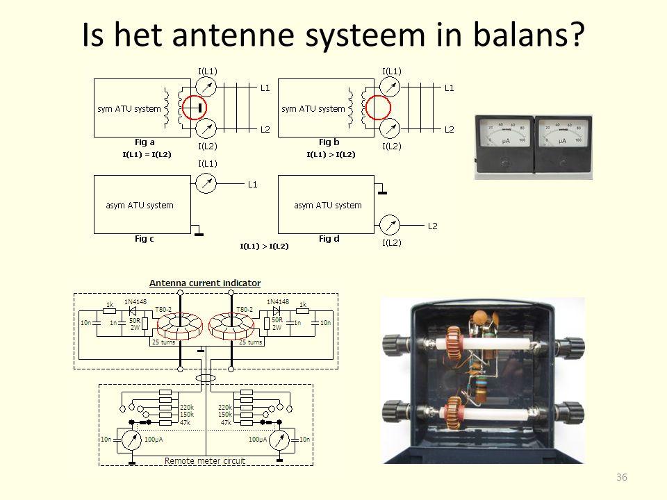 Is het antenne systeem in balans? 36