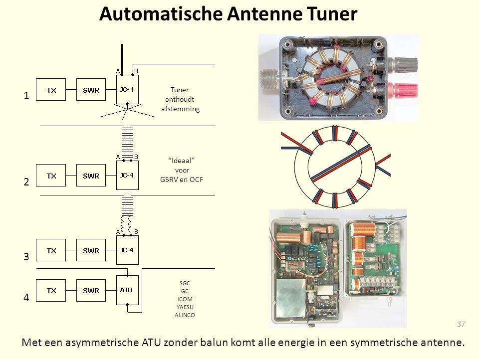 Automatische Antenne Tuner Met een asymmetrische ATU zonder balun komt alle energie in een symmetrische antenne.
