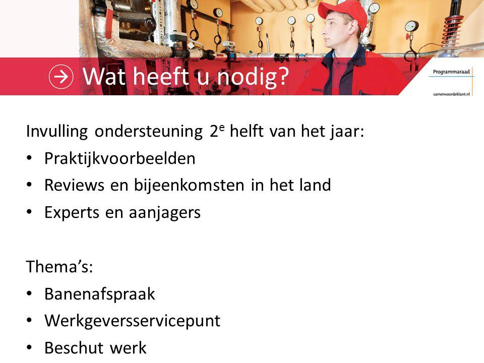 www.samenvoordeklant.nl info@samenvoordeklant.nl ProgrammaraadJournaal