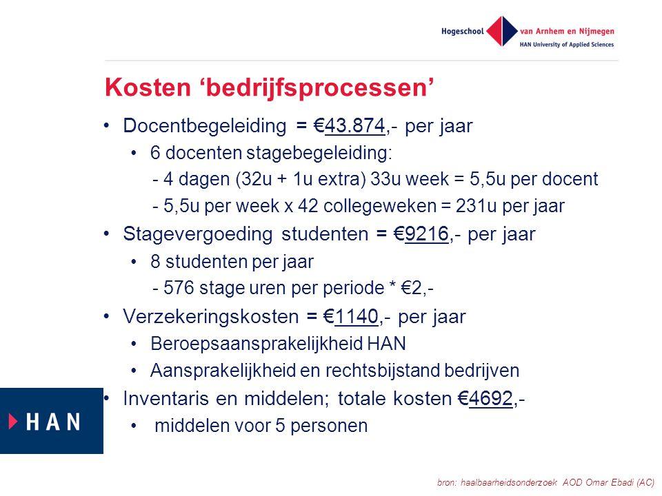Kosten 'bedrijfsprocessen' Docentbegeleiding = €43.874,- per jaar 6 docenten stagebegeleiding: - 4 dagen (32u + 1u extra) 33u week = 5,5u per docent -