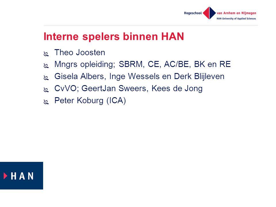 Interne spelers binnen HAN  Theo Joosten  Mngrs opleiding; SBRM, CE, AC/BE, BK en RE  Gisela Albers, Inge Wessels en Derk Blijleven  CvVO; GeertJa