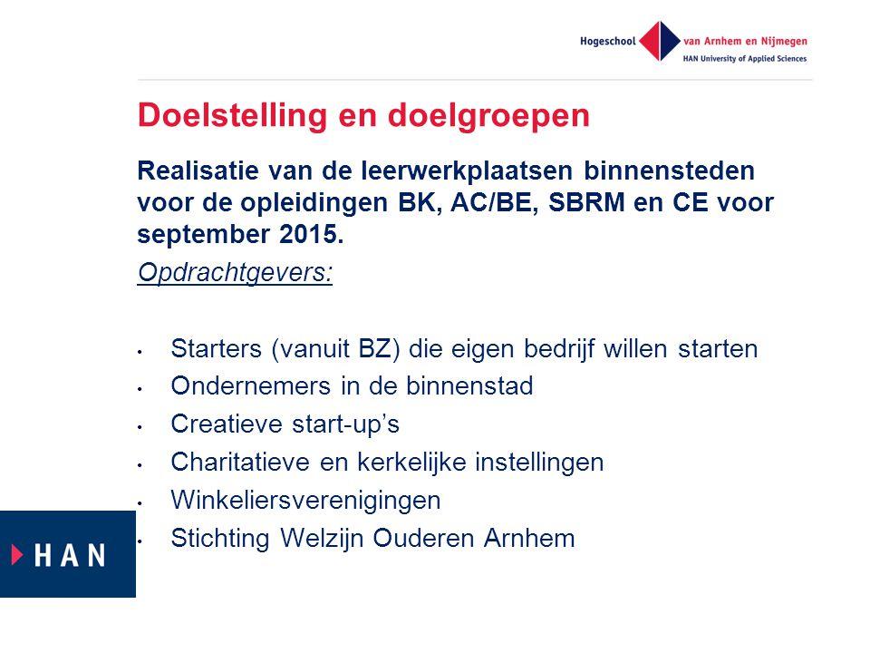 Doelstelling en doelgroepen Realisatie van de leerwerkplaatsen binnensteden voor de opleidingen BK, AC/BE, SBRM en CE voor september 2015. Opdrachtgev