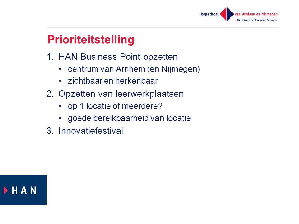 Prioriteitstelling 1.HAN Business Point opzetten centrum van Arnhem (en Nijmegen) zichtbaar en herkenbaar 2.Opzetten van leerwerkplaatsen op 1 locatie