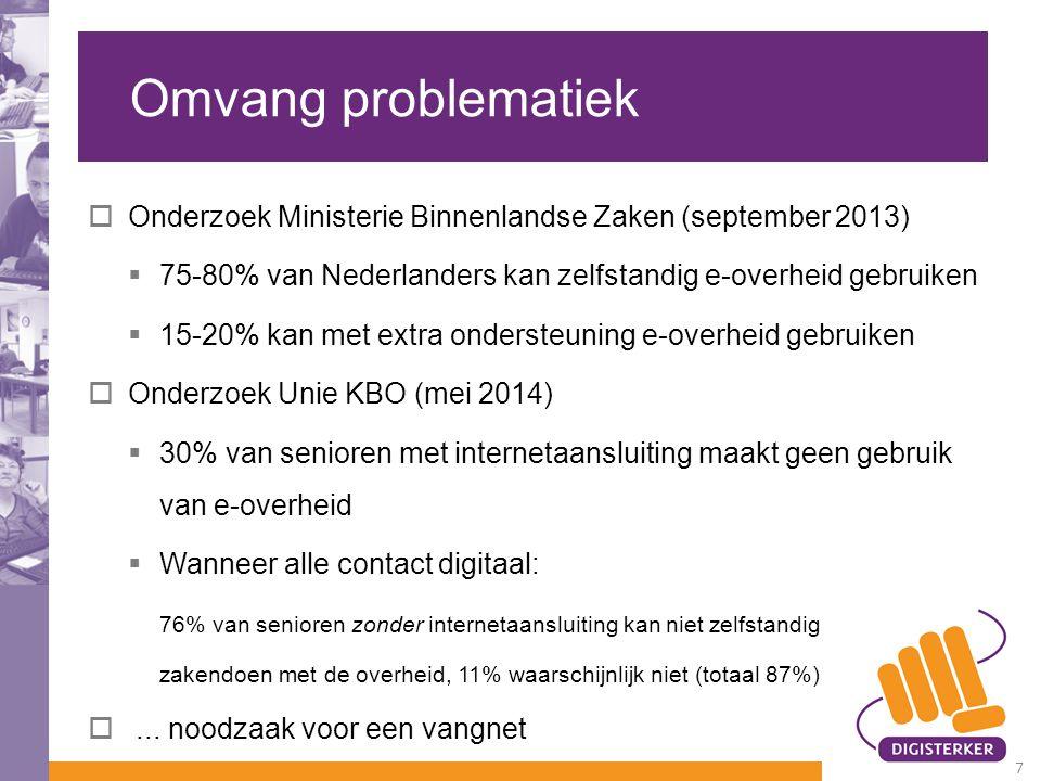 Omvang problematiek  Onderzoek Ministerie Binnenlandse Zaken (september 2013)  75-80% van Nederlanders kan zelfstandig e-overheid gebruiken  15-20%