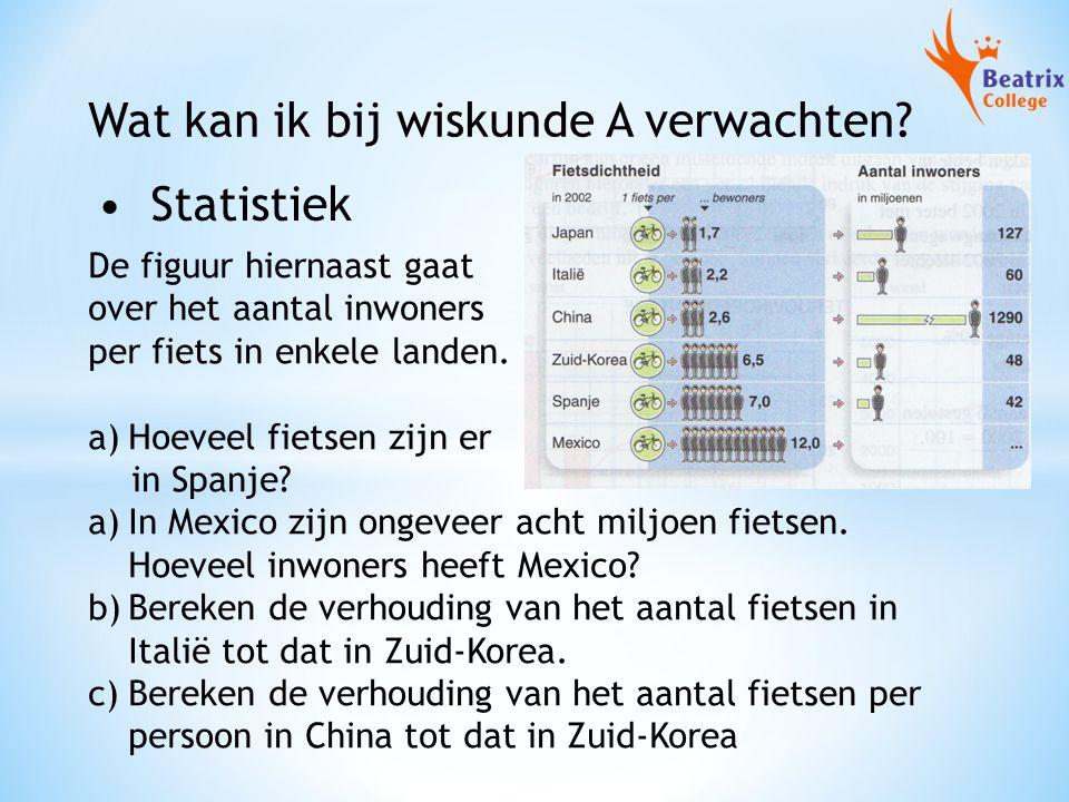 Wat kan ik bij wiskunde A verwachten? Statistiek De figuur hiernaast gaat over het aantal inwoners per fiets in enkele landen. a)Hoeveel fietsen zijn