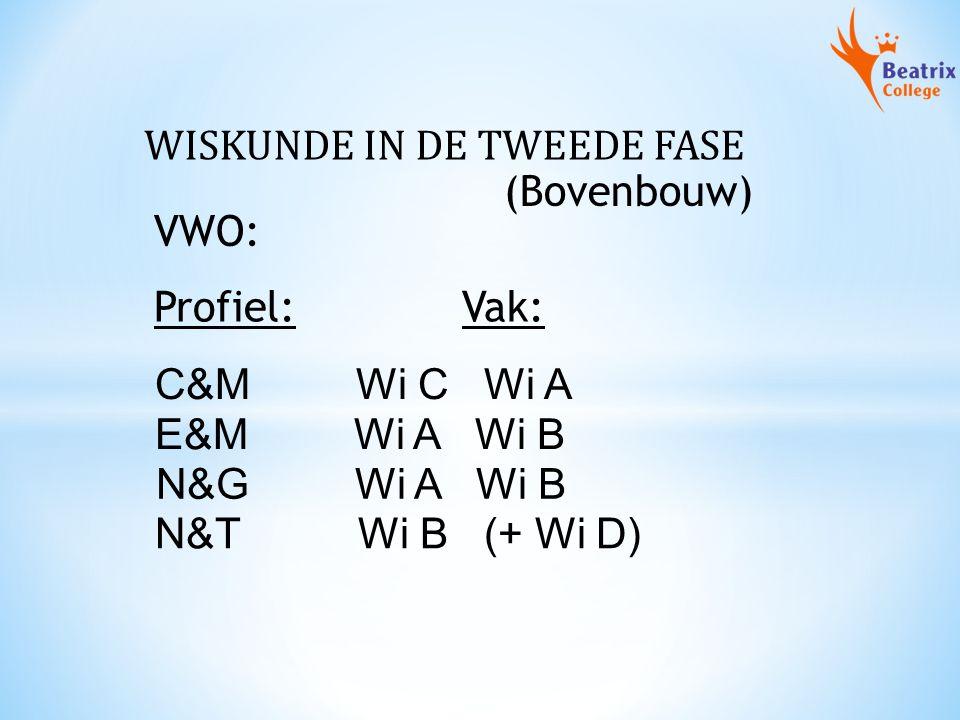 WISKUNDE IN DE TWEEDE FASE (Bovenbouw) VWO: Profiel: Vak: C&M Wi C Wi A E&M Wi A Wi B N&G Wi A Wi B N&T Wi B (+ Wi D)