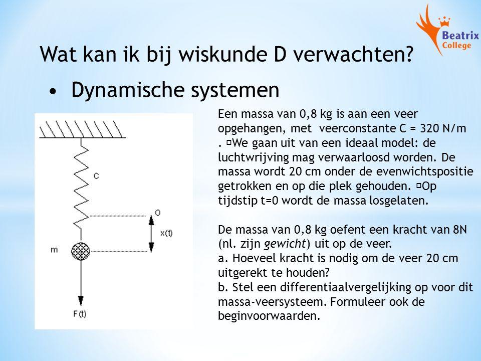 Wat kan ik bij wiskunde D verwachten? Dynamische systemen Een massa van 0,8 kg is aan een veer opgehangen, met veerconstante C = 320 N/m. We gaan uit
