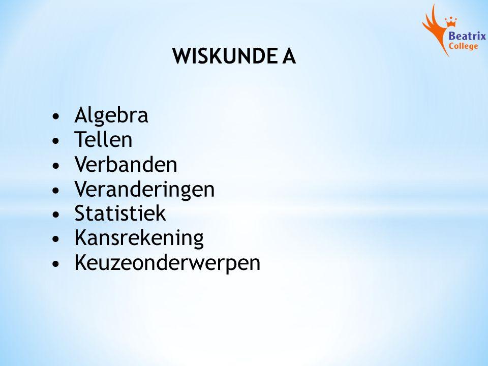 WISKUNDE B Formules, functies en grafieken Differentiaal- en integraalrekening Goniometrische functies Meetkunde met coördinaten Keuzeonderwerpen