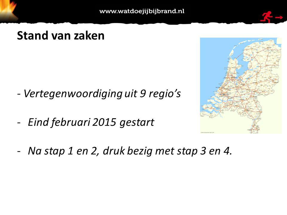 Stand van zaken - Vertegenwoordiging uit 9 regio's -Eind februari 2015 gestart -Na stap 1 en 2, druk bezig met stap 3 en 4.