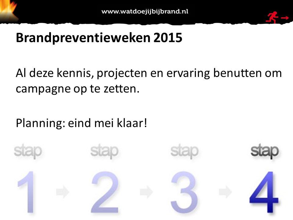 Brandpreventieweken 2015 Al deze kennis, projecten en ervaring benutten om campagne op te zetten.
