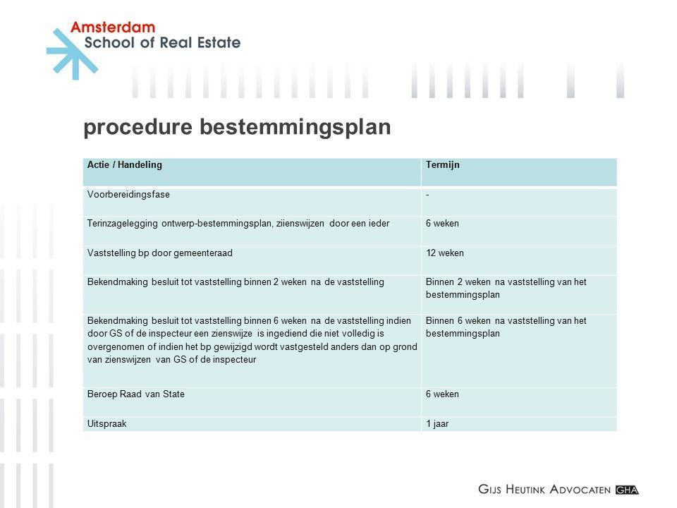 procedure bestemmingsplan Actie / Handeling Termijn Voorbereidingsfase - Terinzagelegging ontwerp-bestemmingsplan, ziienswijzen door een ieder 6 weken