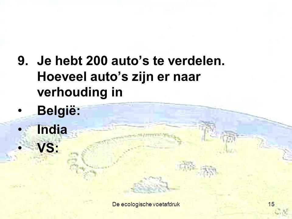 De ecologische voetafdruk15 9.Je hebt 200 auto's te verdelen. Hoeveel auto's zijn er naar verhouding in België: India VS: