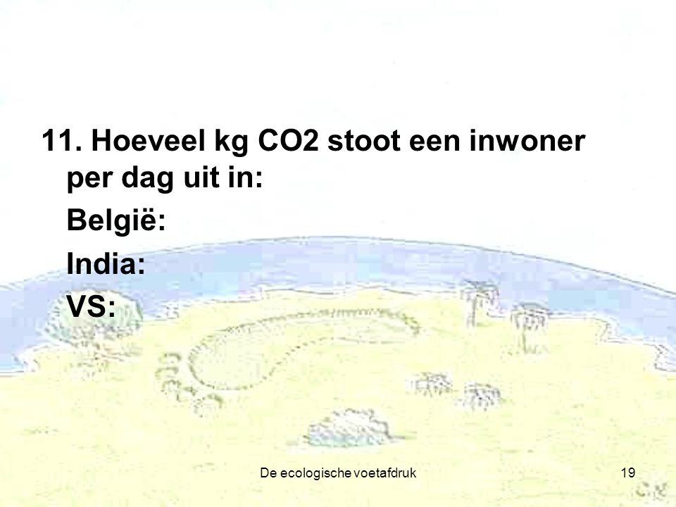 De ecologische voetafdruk19 11. Hoeveel kg CO2 stoot een inwoner per dag uit in: België: India: VS: