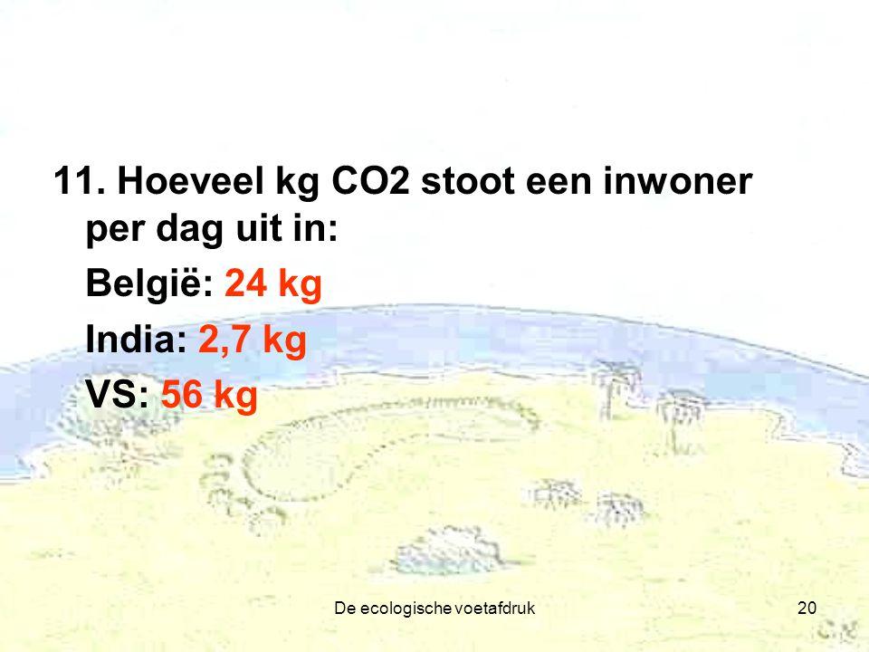 De ecologische voetafdruk20 11. Hoeveel kg CO2 stoot een inwoner per dag uit in: België: 24 kg India: 2,7 kg VS: 56 kg