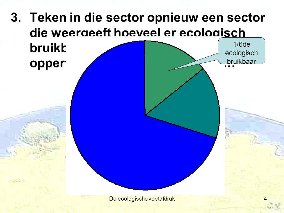 De ecologische voetafdruk4 3.Teken in die sector opnieuw een sector die weergeeft hoeveel er ecologisch bruikbaar is; dus zonder de oppervlakten ijs, Sahara, beton, … 1/6de ecologisch bruikbaar