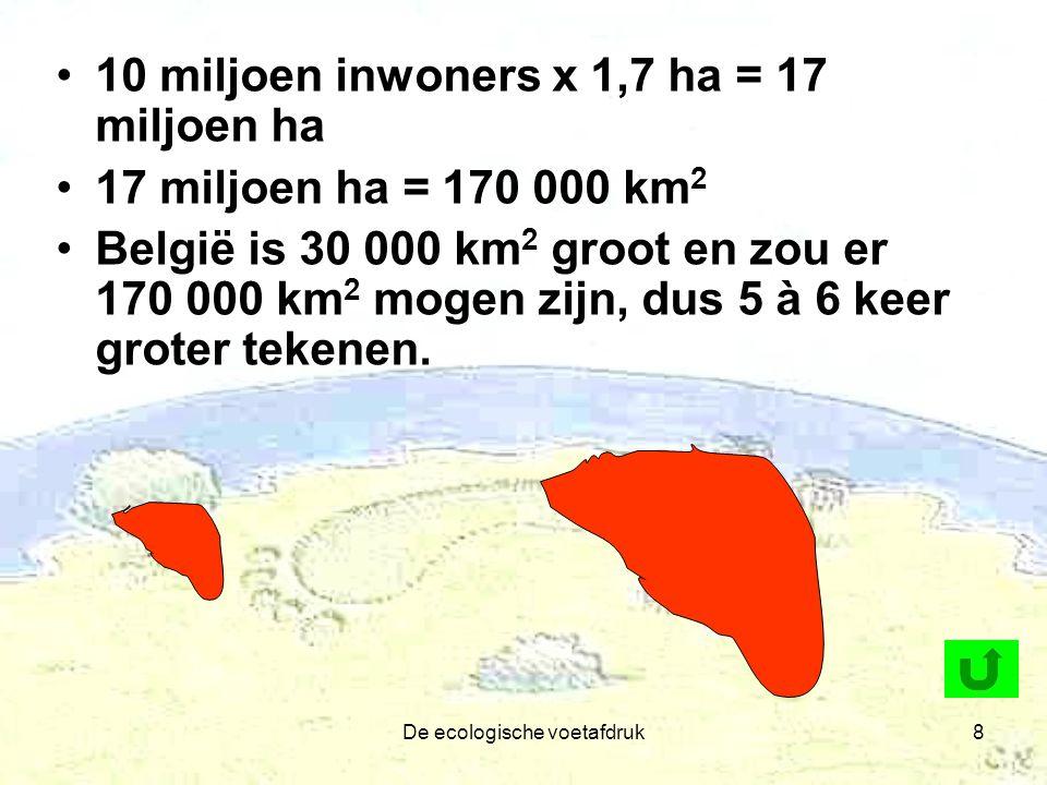 De ecologische voetafdruk8 10 miljoen inwoners x 1,7 ha = 17 miljoen ha 17 miljoen ha = 170 000 km 2 België is 30 000 km 2 groot en zou er 170 000 km 2 mogen zijn, dus 5 à 6 keer groter tekenen.