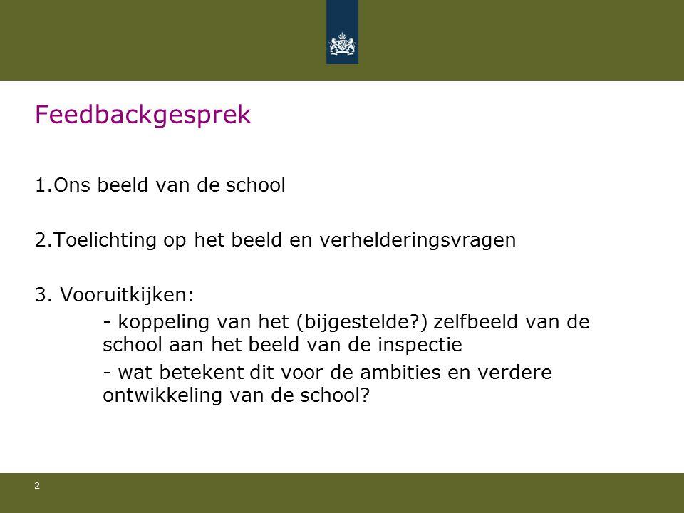 Feedbackgesprek 1.Ons beeld van de school 2.Toelichting op het beeld en verhelderingsvragen 3.