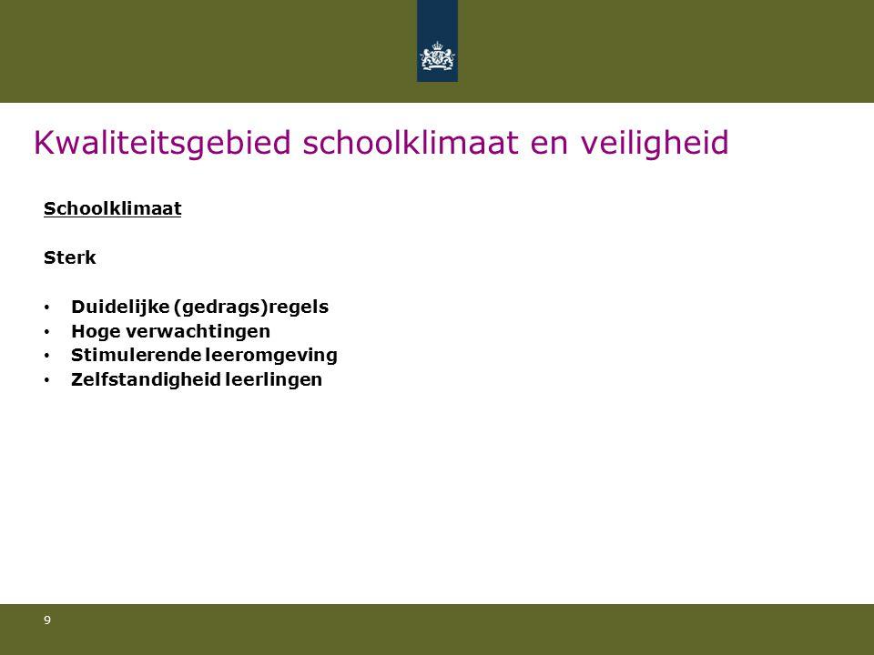 Kwaliteitsgebied schoolklimaat en veiligheid Schoolklimaat Sterk Duidelijke (gedrags)regels Hoge verwachtingen Stimulerende leeromgeving Zelfstandigheid leerlingen 9
