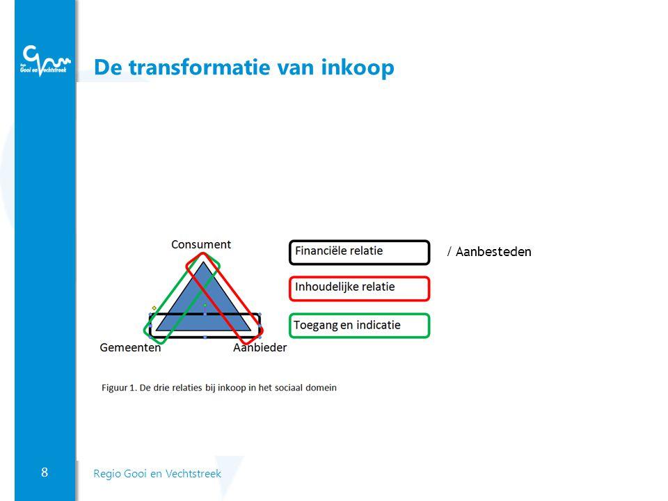 8 Regio Gooi en Vechtstreek De transformatie van inkoop / Aanbesteden