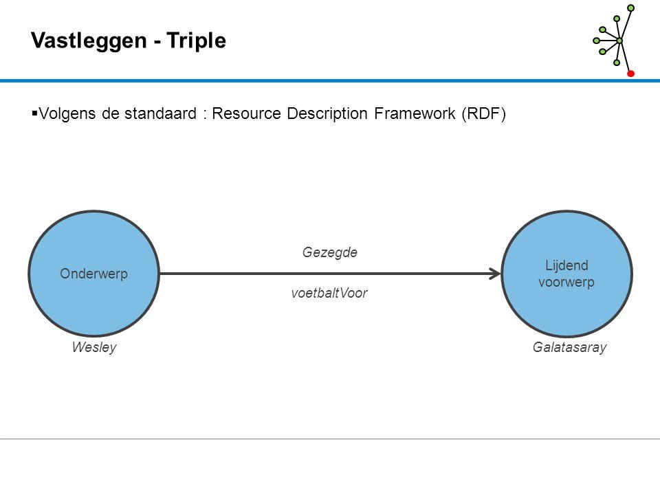 Vastleggen - Triple  Volgens de standaard : Resource Description Framework (RDF) Onderwerp Lijdend voorwerp Gezegde voetbaltVoor WesleyGalatasaray