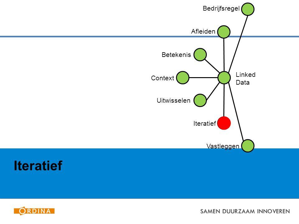 Iteratief Bedrijfsregel Afleiden Betekenis Context Uitwisselen Iteratief Vastleggen Linked Data