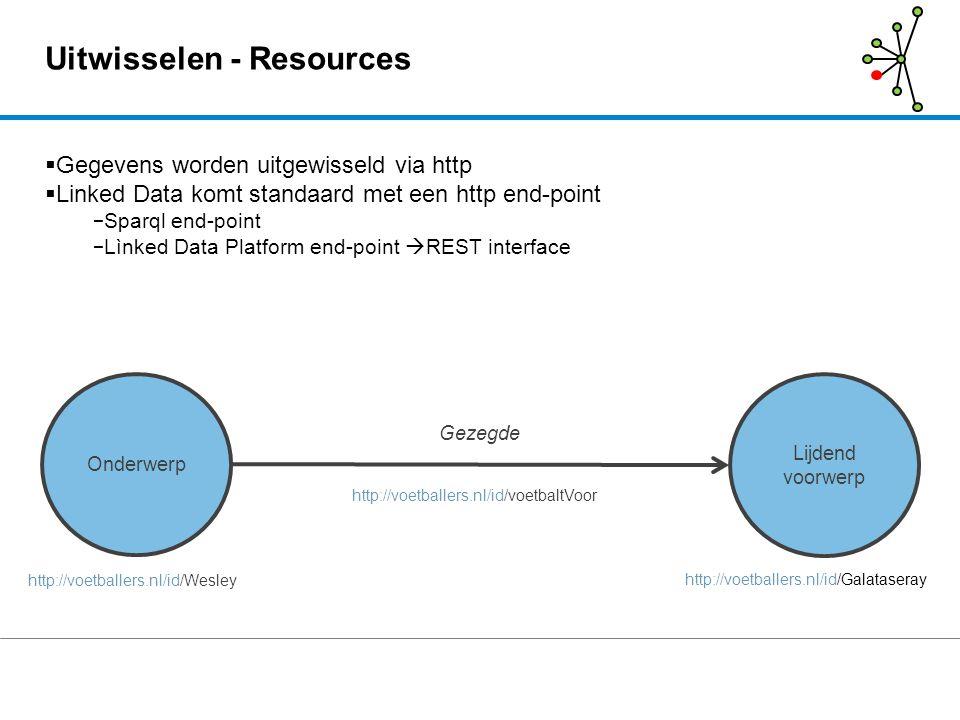 Uitwisselen - Resources  Gegevens worden uitgewisseld via http  Linked Data komt standaard met een http end-point − Sparql end-point − Lìnked Data P