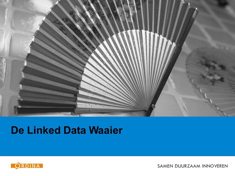 De waaier – Aspecten van Linked Data Bedrijfsregels Afleiden Betekenis Context Uitwisselen Iteratief Vastleggen Database Service ESB Klassenmodel Bedrijfsregels Informatie Voorziening Componenten Linked Data Aspecten Datawarehouse