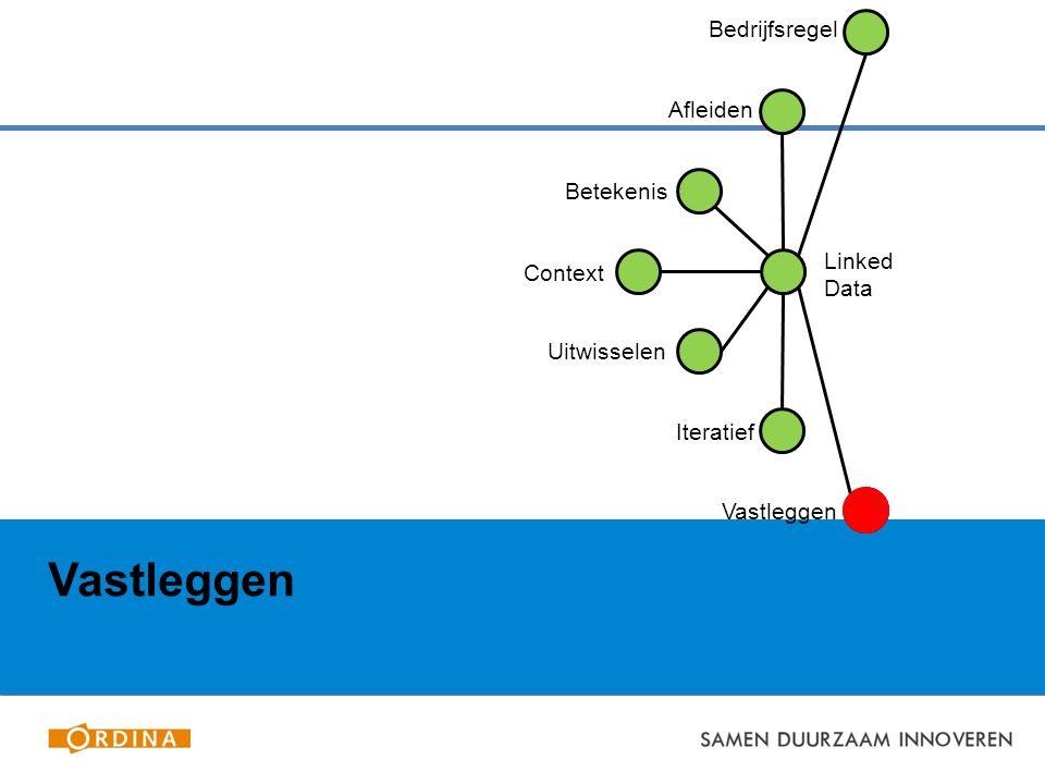 Vastleggen Bedrijfsregel Afleiden Betekenis Context Uitwisselen Iteratief Vastleggen Linked Data