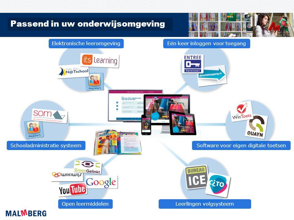 Elektronische leeromgeving Eén keer inloggen voor toegang Schooladministratie systeem Open leermiddelenLeerlingen volgsysteem Software voor eigen digi