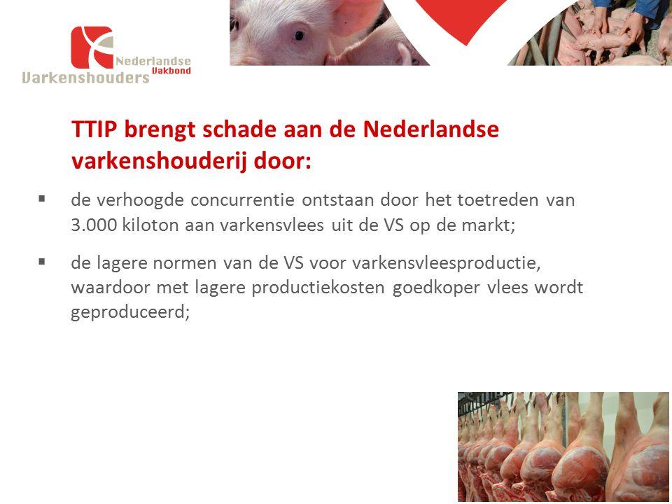 Klik om de modelstijlen te bewerken Tweede niveau TTIP brengt schade aan de Nederlandse varkenshouderij door:  de verhoogde concurrentie ontstaan door het toetreden van 3.000 kiloton aan varkensvlees uit de VS op de markt;  de lagere normen van de VS voor varkensvleesproductie, waardoor met lagere productiekosten goedkoper vlees wordt geproduceerd;