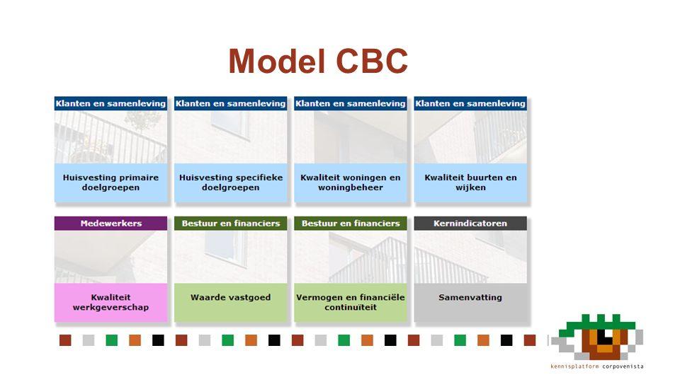 Model CBC