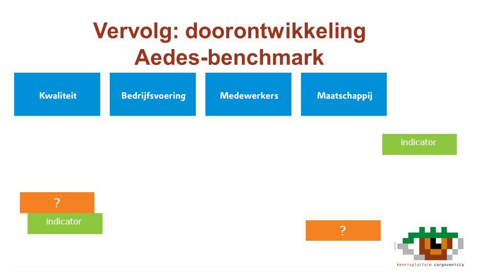Vervolg: doorontwikkeling Aedes-benchmark ? ? indicator