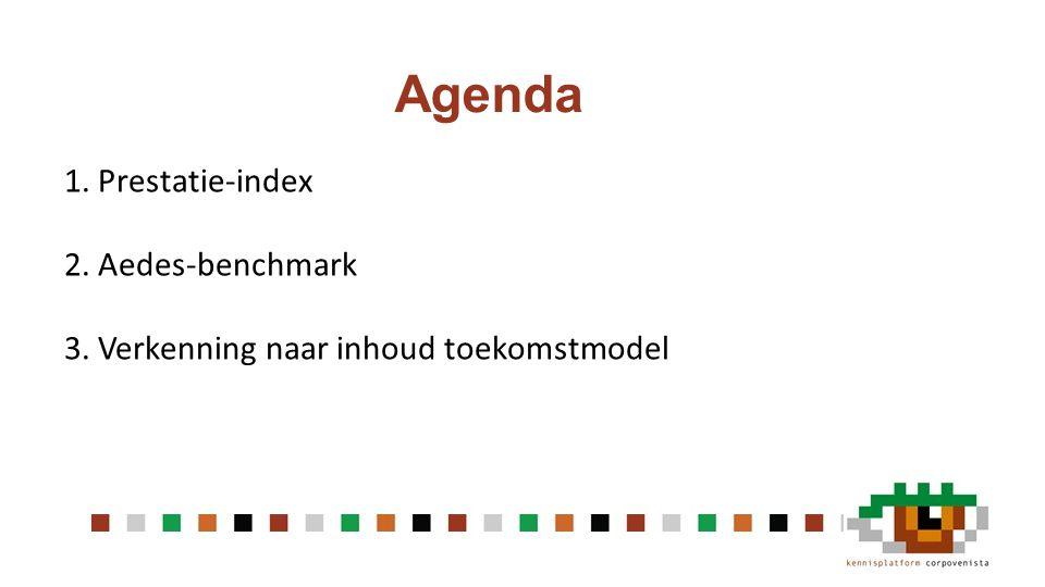 Agenda 1. Prestatie-index 2. Aedes-benchmark 3. Verkenning naar inhoud toekomstmodel