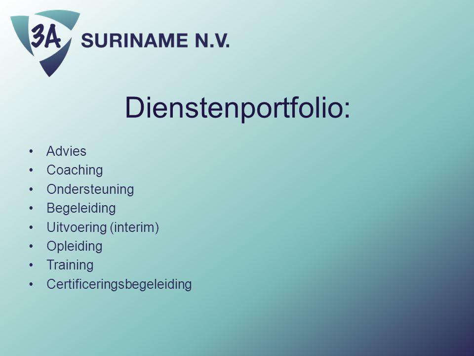 Dienstenportfolio: Advies Coaching Ondersteuning Begeleiding Uitvoering (interim) Opleiding Training Certificeringsbegeleiding