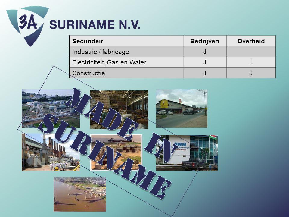 SecundairBedrijvenOverheid Industrie / fabricageJ Electriciteit, Gas en WaterJJ ConstructieJJ
