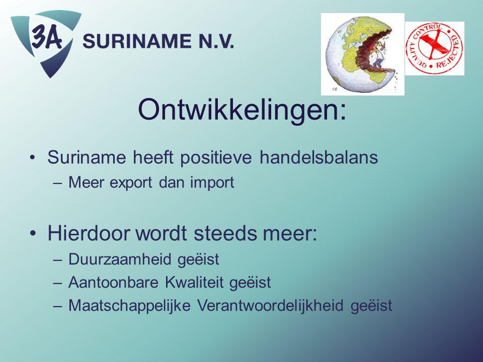Ontwikkelingen: Suriname heeft positieve handelsbalans –Meer export dan import Hierdoor wordt steeds meer: –Duurzaamheid geëist –Aantoonbare Kwaliteit