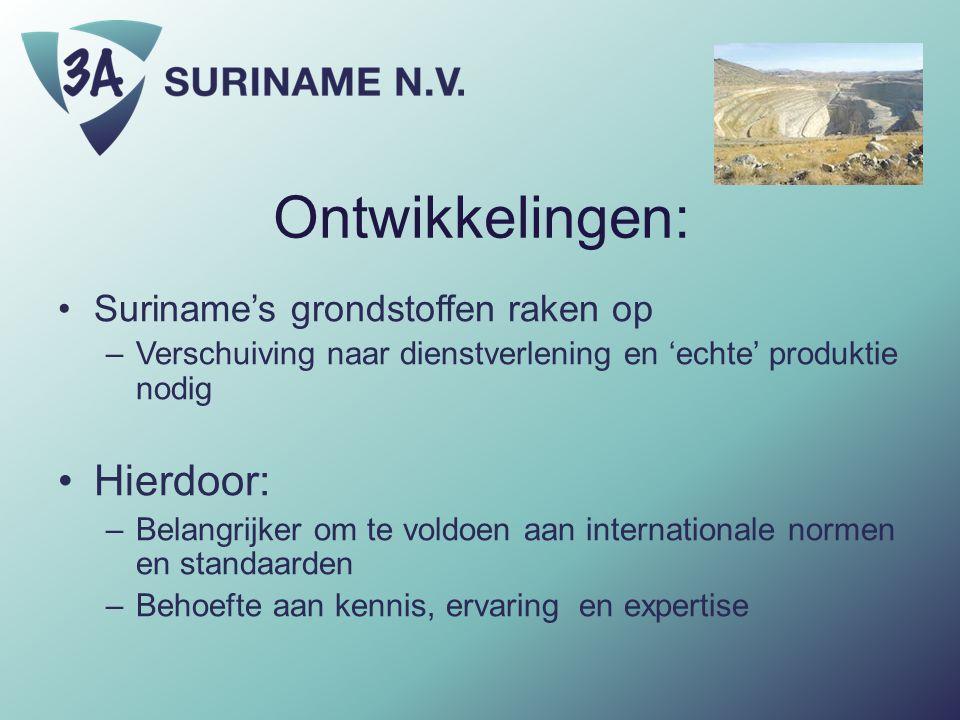 Ontwikkelingen: Suriname's grondstoffen raken op –Verschuiving naar dienstverlening en 'echte' produktie nodig Hierdoor: –Belangrijker om te voldoen a