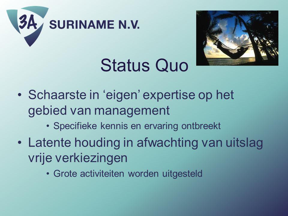 Status Quo Schaarste in 'eigen' expertise op het gebied van management Specifieke kennis en ervaring ontbreekt Latente houding in afwachting van uitsl