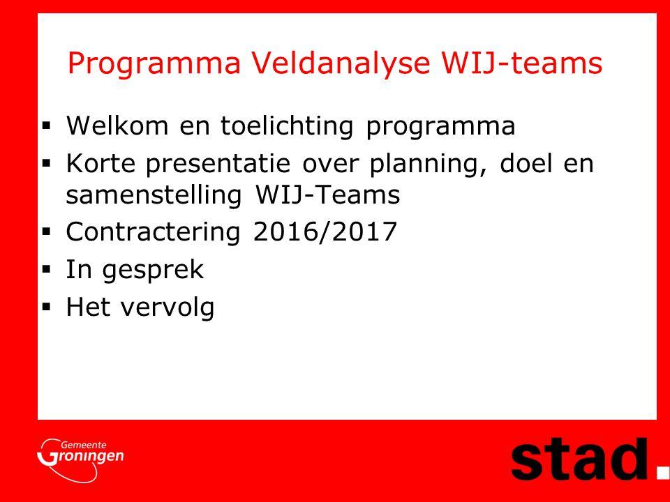 Programma Veldanalyse WIJ-teams  Welkom en toelichting programma  Korte presentatie over planning, doel en samenstelling WIJ-Teams  Contractering 2016/2017  In gesprek  Het vervolg