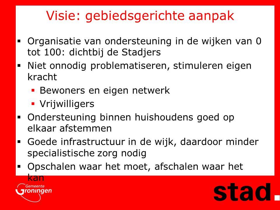Visie: gebiedsgerichte aanpak  Organisatie van ondersteuning in de wijken van 0 tot 100: dichtbij de Stadjers  Niet onnodig problematiseren, stimule