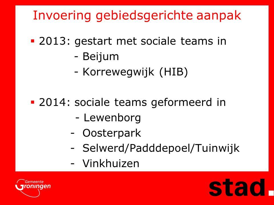Invoering gebiedsgerichte aanpak  2013: gestart met sociale teams in - Beijum - Korrewegwijk (HIB)  2014: sociale teams geformeerd in - Lewenborg - Oosterpark - Selwerd/Padddepoel/Tuinwijk - Vinkhuizen