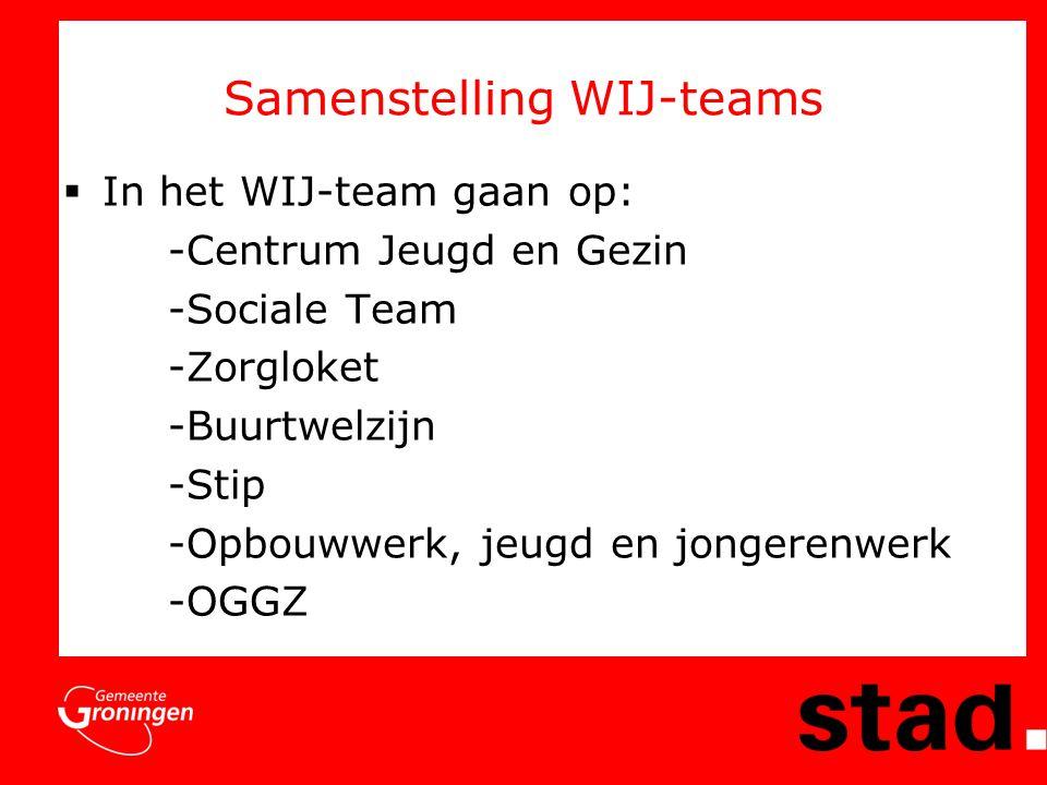 Samenstelling WIJ-teams  In het WIJ-team gaan op: -Centrum Jeugd en Gezin -Sociale Team -Zorgloket -Buurtwelzijn -Stip -Opbouwwerk, jeugd en jongerenwerk -OGGZ