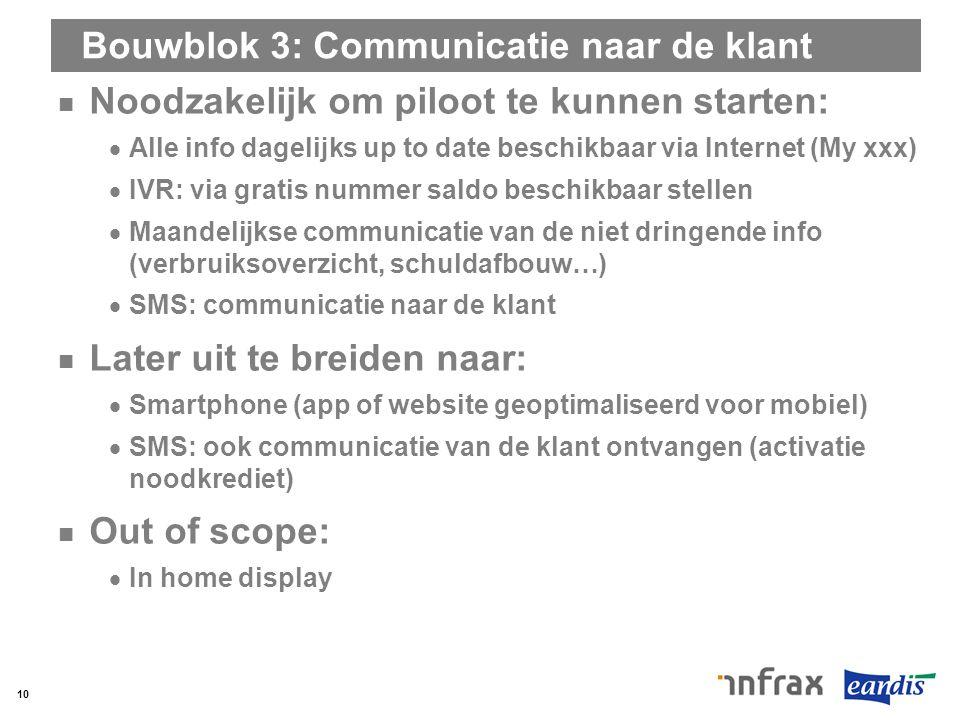 Bouwblok 3: Communicatie naar de klant Noodzakelijk om piloot te kunnen starten:  Alle info dagelijks up to date beschikbaar via Internet (My xxx) 