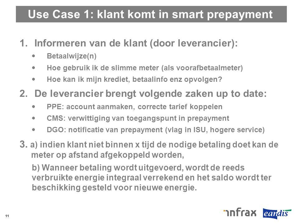 Use Case 1: klant komt in smart prepayment 1.Informeren van de klant (door leverancier):  Betaalwijze(n)  Hoe gebruik ik de slimme meter (als vooraf