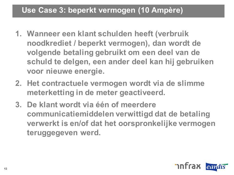 Use Case 3: beperkt vermogen (10 Ampère) 1.Wanneer een klant schulden heeft (verbruik noodkrediet / beperkt vermogen), dan wordt de volgende betaling