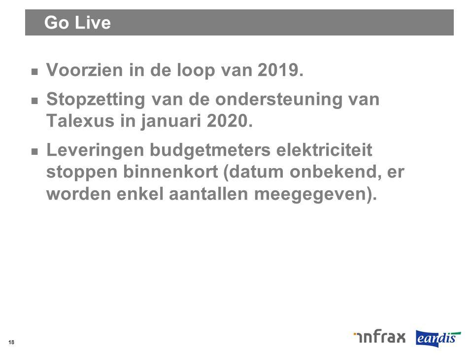 Go Live Voorzien in de loop van 2019. Stopzetting van de ondersteuning van Talexus in januari 2020. Leveringen budgetmeters elektriciteit stoppen binn